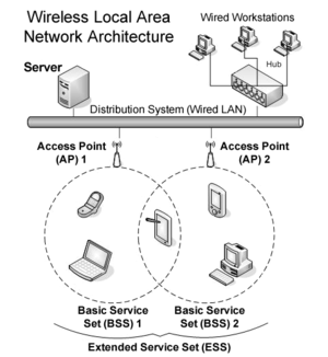 intrusion detection system in manet + thesis Survey on network based intrusion detection system in manet nithya karthika m1, raj kumar2 ¹pg scholar, department of computer science and engineering.